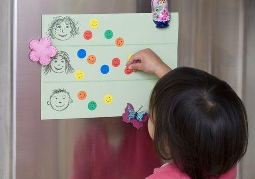 child reward system